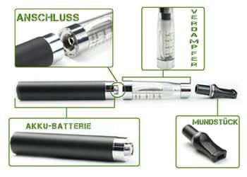 Was-ist-eine-Elektronische-Zigarette